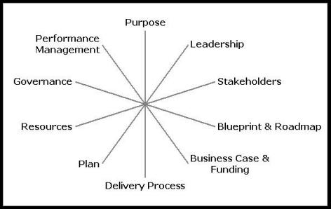 critical-success-factors2