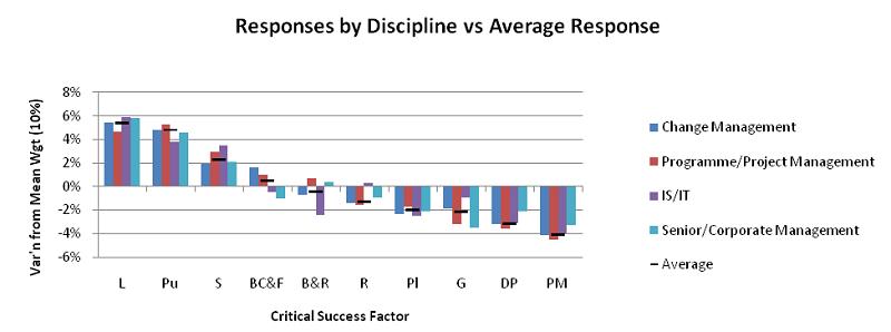 discipline-vs-average